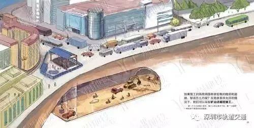 地铁是怎样建成的?超有爱的绘图让您大开眼界!_24