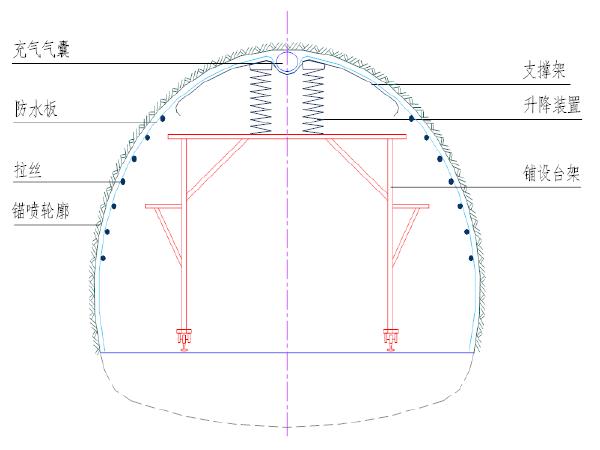 全套隧道技术交底(明洞/边仰坡/管棚)