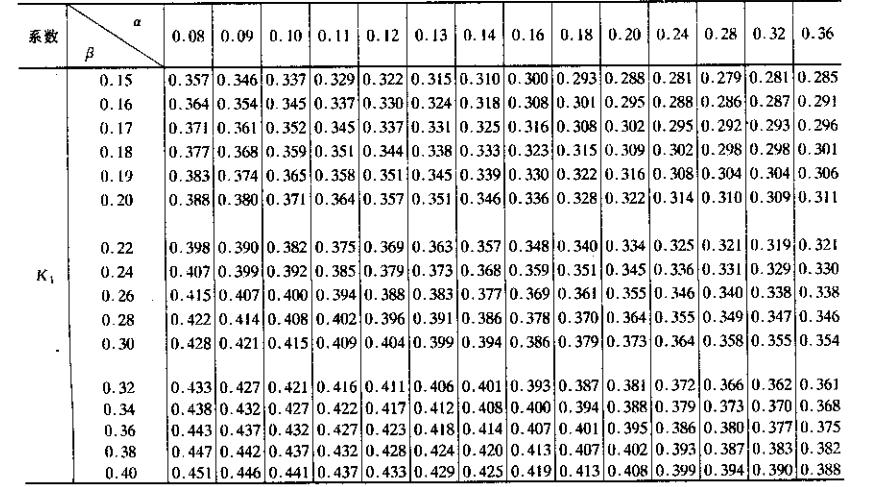建筑结构静力计算手册(第二版)_2