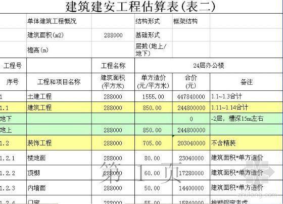 合肥某住宅工程投资估算表