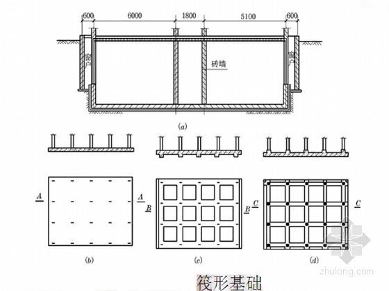 建筑物筏板基础结构设计及施工技术