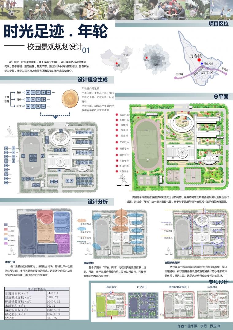 时光足迹·年轮——校园景观规划设计_1