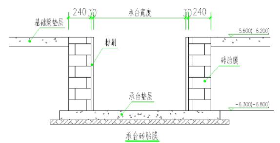 符夹线淮北站房及站场改造工程消防水池及泵房施工方案_3