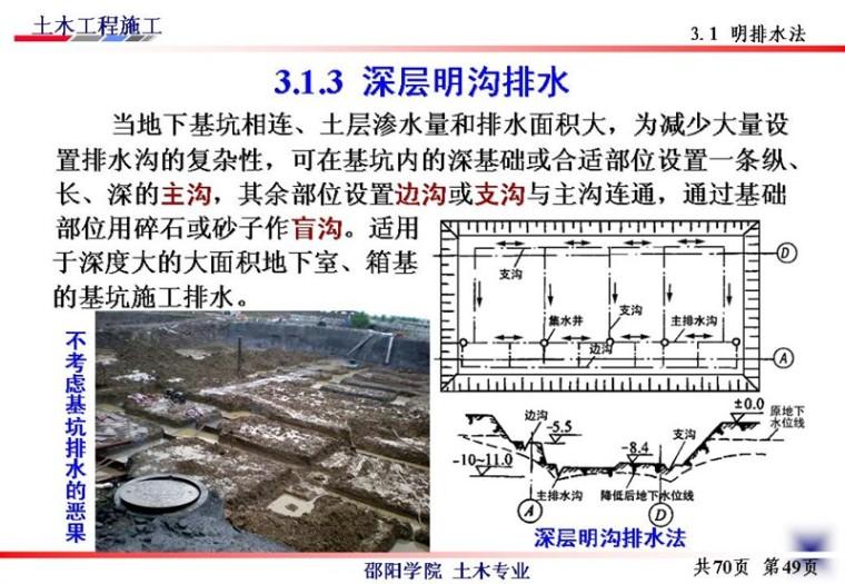 边坡支护工程施工与基坑的支护、降水_43