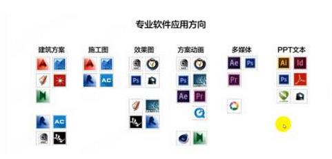 哪些软件是我工作能用上的?_3