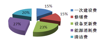 装配式建筑造价案例分析_7
