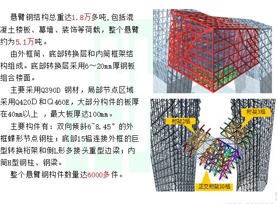 中建CCTV主楼倾斜超高层钢结构综合施工方案(共138页,图文)