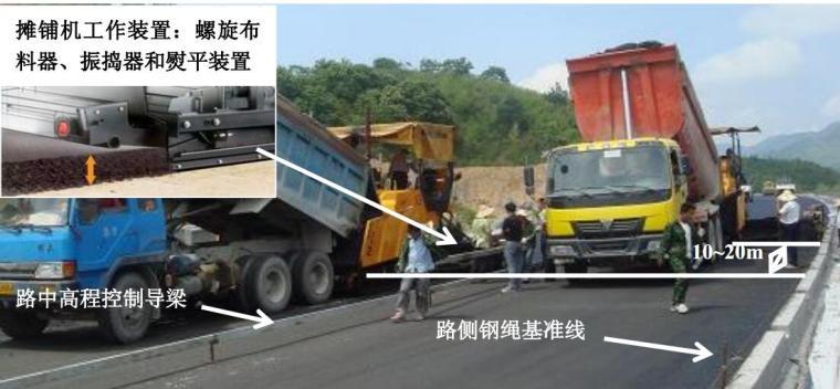 [浙江]高速公路施工路面工程标准化管理实施细则_6