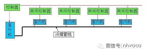 [珍藏版]暖通空调系统的设计与运行实践_10