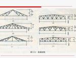 建筑结构基础知识(共166页)