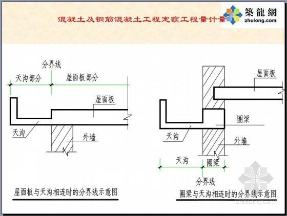 混凝土及钢筋混凝土工程定额工程量计量