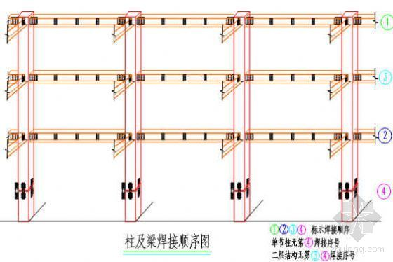 浙江某公司员工集体宿舍大楼钢结构工程施工组织设计