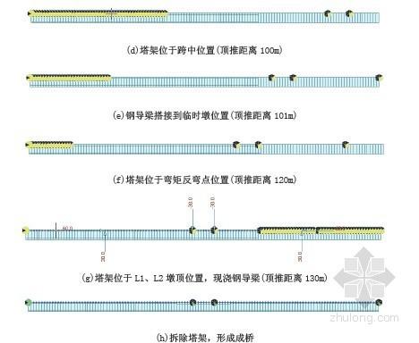 [毕业论文]桥梁顶推施工技术1952页(24篇)