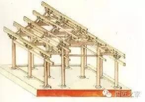 古建梁架及常见木构件图文解析,我敢说这些你都没听过!