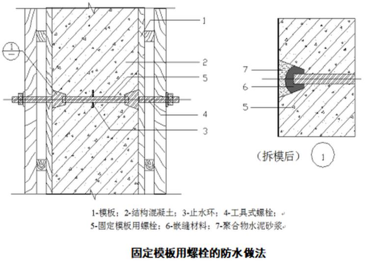 敦煌国际酒店5#楼防水工程施工方案
