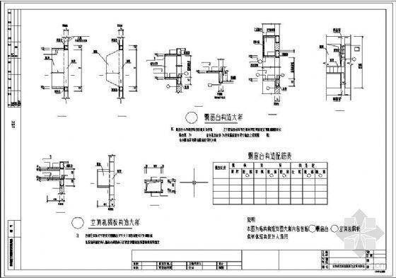 空调机搁板配筋节点资料下载-广东某院结构构造详图(飘窗台,空调机搁板)