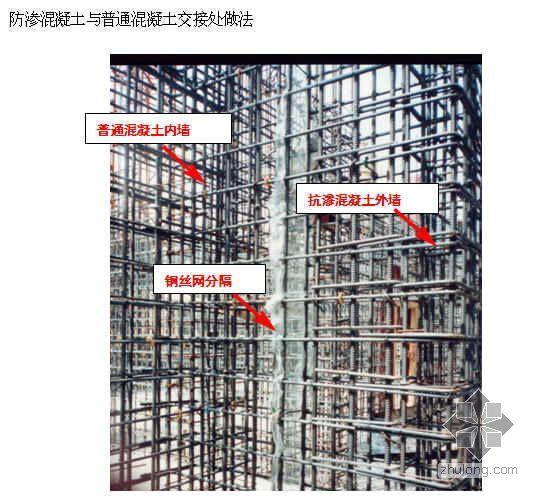 北京某高层商业楼工程施工总结(综合总结 附图)