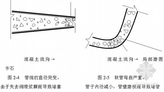混凝土的拌制及运输