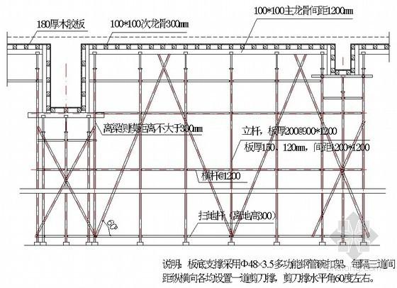 [福建]火车站站房框架梁及顶板模板施工方案(附图及详细计算)