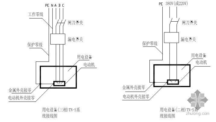 广州某高层住宅临电施工方案
