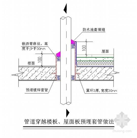 管道穿越楼板、屋面板预埋套管做法防水详图