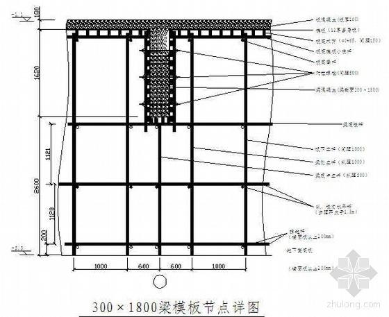 现浇混凝土梁、板模板支撑系统施工方案(计算书 附图)