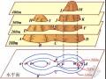 知名大学《土木工程测量》课程讲义1302页PPT(附动画 习题 工程案例)