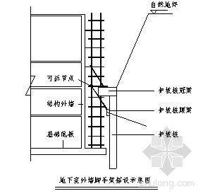 北京某高层建筑外脚手架施工方案