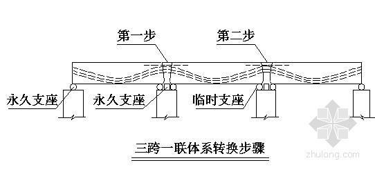 [内蒙古]快速路上跨铁路处立交桥工程架梁施工方案(中铁电气局)