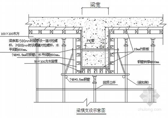 产业园综合工程模板专项施工方案