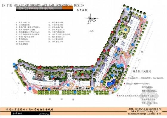 [深圳]花园城小区景观规划设计方案文本
