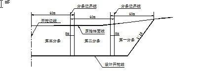 水闸加固与扩建工程施工组织设计