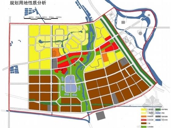 城市综合体分析图
