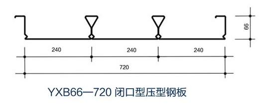 第4讲 什么是组合楼板的波距?