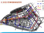 综合管廊工程设计案例分析(42页)