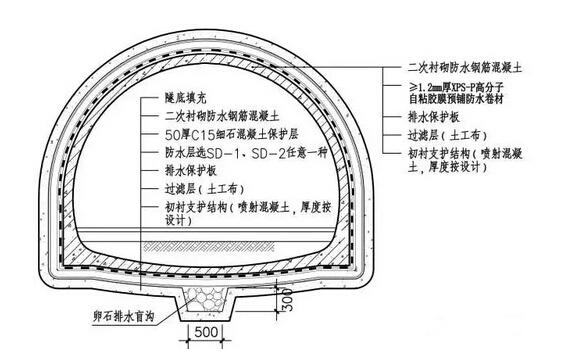 隧道防水构造及做法要点总结
