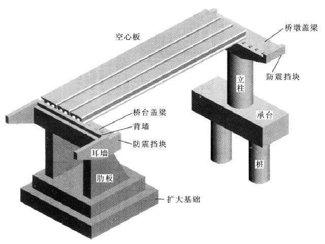 《桥涵基础工程施工》课程讲义684页PPT