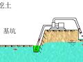 集水井降水施工流程