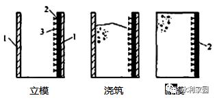 水闸主体结构的施工方法