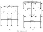 框架结构的内力和位移计算(PDF,27页)