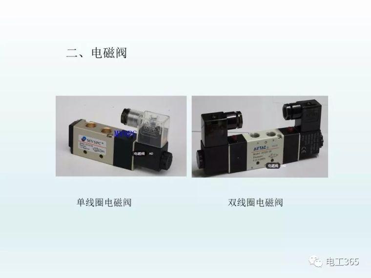 全彩图详解低压电器元件及选用_37