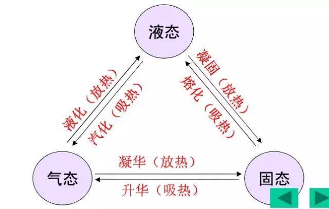 暖通空调基础知识(纯干货)
