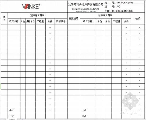 [万科]房地产预算部成本管理报表(全套24个文件)