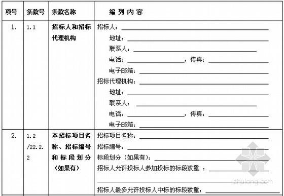 2015年版福建省房屋建筑和市政基础设施工程标准施工招标文件