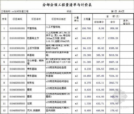 [江苏]站闸改建工程量清单报价书