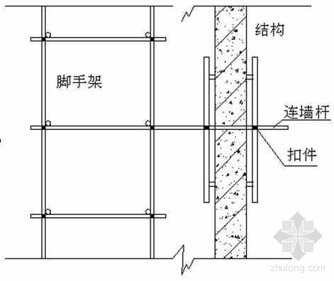 湖北省某高层建筑(18层)脚手架施工方案(双排外脚手架、悬挑式卸料平台)