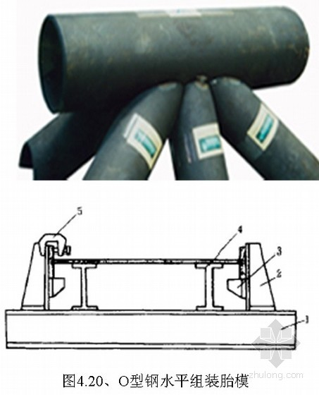 [河北]展览馆工程钢桁架结构制作、安装施工方案