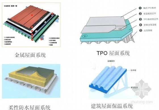 建筑工程常用装饰装修材料图册大全(29大类 大量图片)