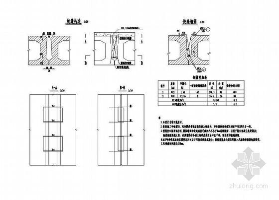 1×16米预应力混凝土空心板铰缝钢筋构造节点详图设计