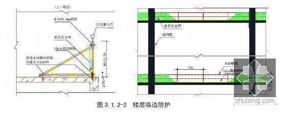 [上海]高层商业办公楼总承包施工组织设计(技术标白玉兰奖)-楼层临边防护